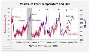 A qué nos referimos cuando hablamos de la temperatura global? | Aemetblog