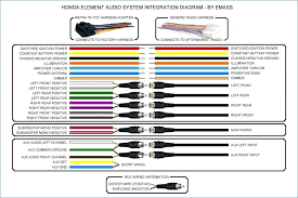 ford au stereo wiring colours factory radio color codes harness large size of ford f150 radio wiring adapter color codes 2005 f250 stereo diagram wire harness