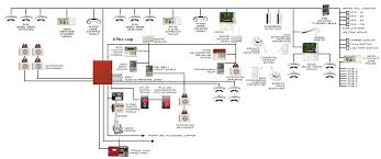 vista 100 100 24 fire alarm system design pdf at Commercial Fire Alarm Diagram