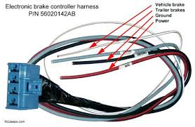 electric brake wiring harness component locations and wiring audi q7 brake controller wiring harness electric brake wiring harness component locations and wiring diagrams ford trailer brake controller wiring harness