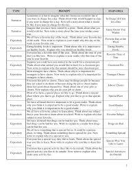 ideas cover letter resume sample resume instructor admission essay sample essay outline success essay outline college essay outline hard working dumptruck stuff