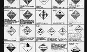 Dot Placards Osha Dot Compliant Made In The Usa