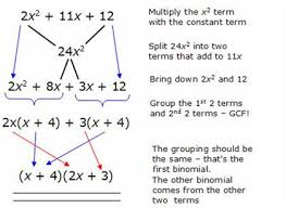 Ac Method How To Factor Polynomials Easily The British Method Interesting