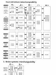 Drivetrain Compatability Chart Pdf Docshare Tips