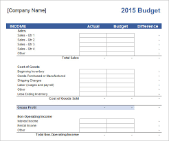 budgets sample sample business budget 9 documents in pdf excel