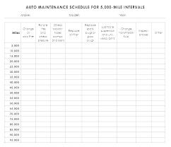 Vehicle Log Spreadsheet Truck Maintenance Schedule Template Unique Fleet Vehicle New Car