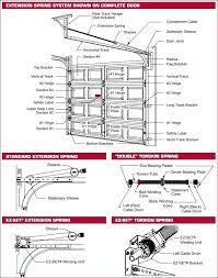 garage door details garage door details and parts list roller door installation guide