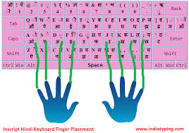 Keyboard Typing Finger Placement Chart Pdf