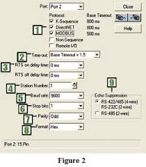 a user s guide to configuring serial ports for directlogic plcs standard protocols
