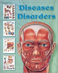 World S Best Anatomical Charts Diseases Disorders The Worlds Best Anatomical Chart