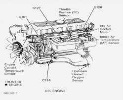 diagrams 590400 jeep engine schematics jeep 4.0 engine parts diagram at Jeep Cherokee Engine Diagram