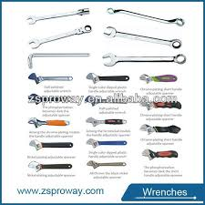 Slotted Screwdriver Size Chart Image Result For Screwdriver Size Chart Adjustable Wrench