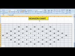 Hexagon Chart Excel W D Gann Hexagon Chart 2