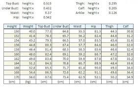 Korean Weight Chart Pin On Diet Plan