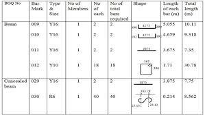 Preparing Bar Schedule Manualy Basic Civil Engineering