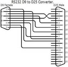 rs232 3 wire pinout images caption apc usb to rj45 cable pinout 3 wire rs232 wiring diagram 3 electric
