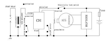 chinese 6 pin dc cdi wiring diagram images cdi chinese atv wiring cdi wiring diagram nilzanet