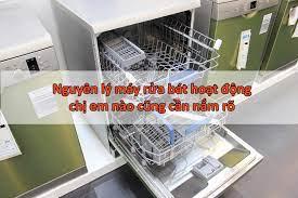 Nguyên lý máy rửa bát hoạt động như thế nào và những model máy rửa bát tốt  nhất dành cho chị em tham khảo