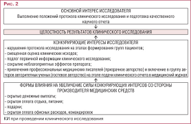 Рецензия на диссертацию по медицине образец deforanlincomplod s   рецензия на диссертацию по медицине образец