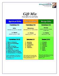 Orphan Spirit Chart Articles Horizon Church