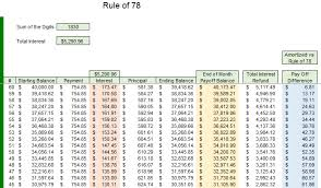 Rule Of 78 Excel Cfo