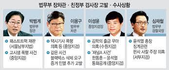 수사대상자를 수사핵심라인에 유임·영전… 文정권의 방탄인사 - munhwa.com