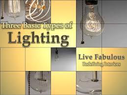 Image Cove Lighting Fixtures Slideshare Different Lighting Types In Interior Design