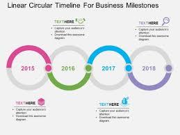 Company Milestones Example Milestones Powerpoint Templates Slides And Graphics