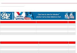 Oil Registration List Registration List Advanced