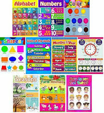 Toddlers Kids Learning Educational Poster Wall Chart