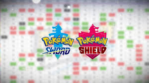 Pokemon Type Chart Gen 2 Pokemon Sword And Shield Type Chart Strengths And