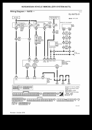 1997 ford truck expedition 2wd 5 4l fi sohc 8cyl repair guides wiring diagram nats 2005