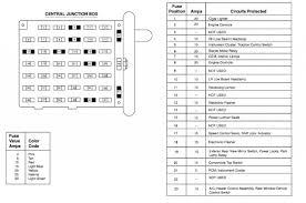 2000 ford mustang gt fuse box diagram diy enthusiasts wiring 1995 Ford Econoline Fuse Box 2004 mustang gt fuse box diagram awesome 99 04 mustang fuse diagram rh amandangohoreavey com 2000 ford mustang gt fuse box layout 2000 mustang interior fuse