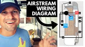 airstream renovation wiring diagram rv lithium battery system airstream renovation wiring diagram rv lithium battery system rv living