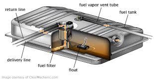 evaporative emission control (evap) system Ford Escape Evap System Diagram evap system components 2002 ford escape evap system diagram
