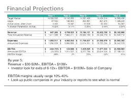 5 year financial projection template. Financial Projections Template For Business Plan And Startup Example