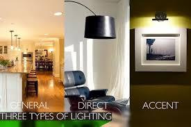types of interior lighting. 3 Types Of Lighting. Interior Lighting G