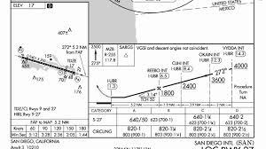 Lukla Approach Chart 10 Most Extreme Airports 10 San Diego Ksan Episode 2 1