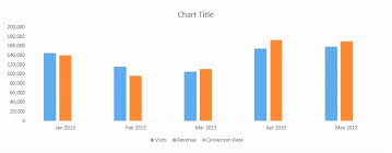 Excel Chart Data With Different Scales Excel Chart Two