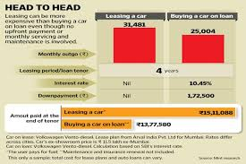 lease or buy calculation is it better to lease a car or to buy one