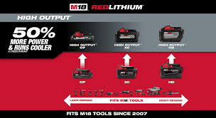Redlithium Milwaukee Tool