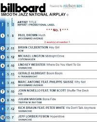 Top 5 Chart Songs Top 10 Smooth Jazz Songs Thru 5 20 2017 Sunny 98 1 Fm