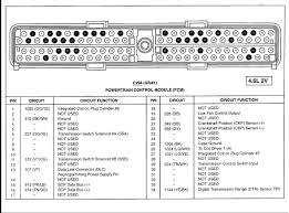 ecm pinout where is the speed sensor wire mustangforums com log in