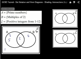 Set Notation Venn Diagram Set Theory