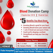 Towards Blood Donation Camps In The Neighborhoods Tejinder