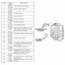 1994 ford tempo fuse diagram free vehicle wiring diagrams \u2022 Ford Fusion Fuse Box Location 94 ford tempo fuse box wire center u2022 rh mitzuradio me 1994 ford tempo radio wiring diagram 1995 ford tempo