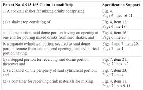Patent Claim Chart What Is A Patent Specification Support Chart Jdb Ip The
