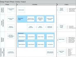 Flow Chart Template Excel Free Flow Chart Template Excel Kozen Jasonkellyphoto Co