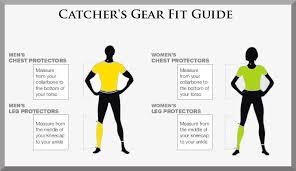 Easton Catchers Gear Size Chart Easton M7 A165343 Womens Intermediate Fastpitch Catchers Gear Set