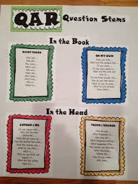Its Elementary Qar Strategy And Ccss Literacy